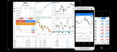 Fxpro mobile app
